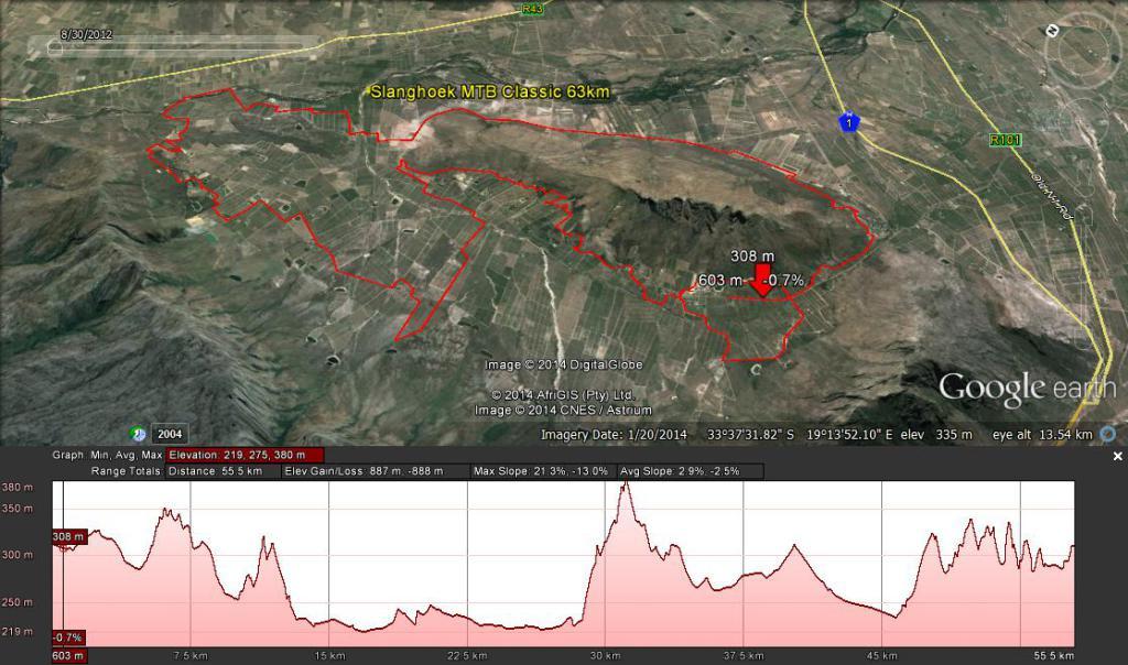 Slanghoek Classic 63km