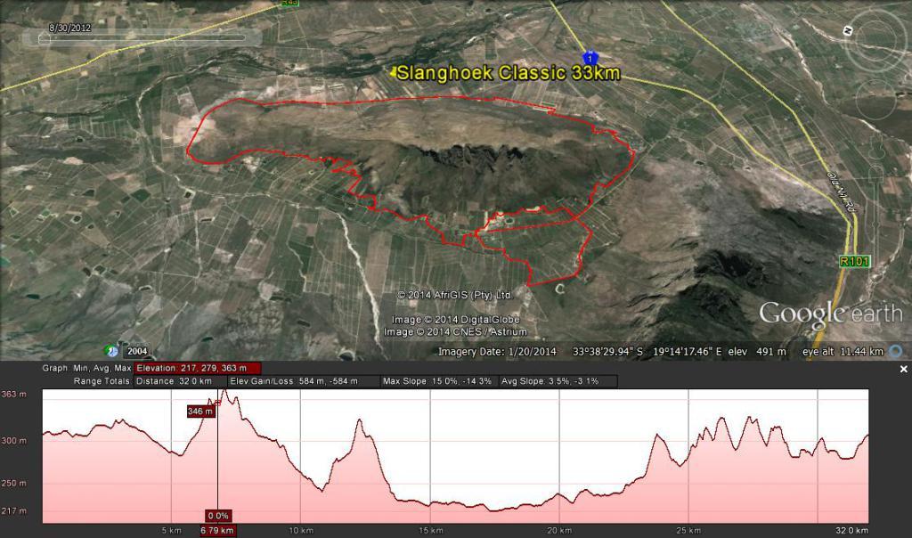 Slanghoek 33km MTB