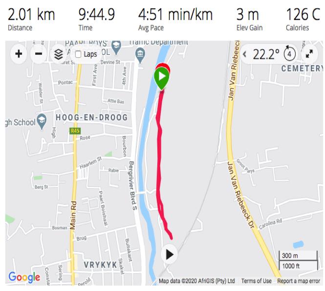 Duathlon 2km Trail Run Route